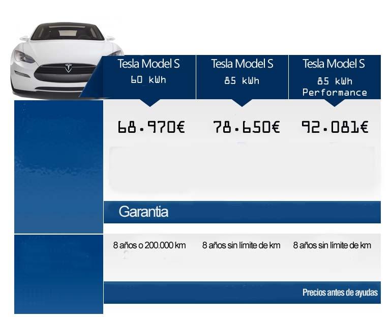 precios-model-s
