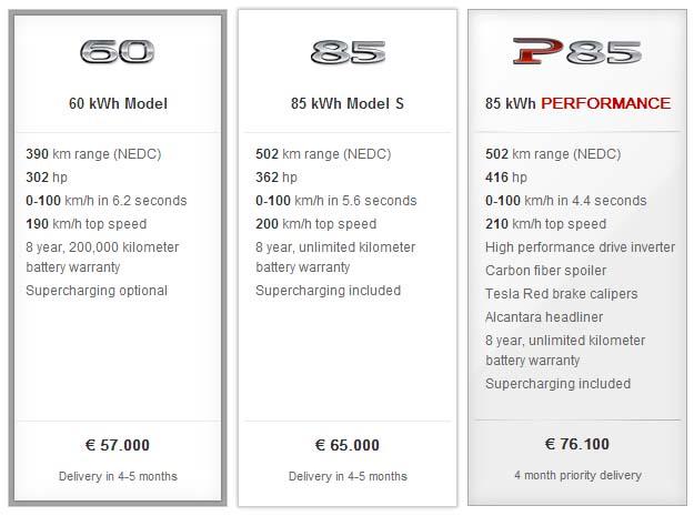 tesla-model-s-precios