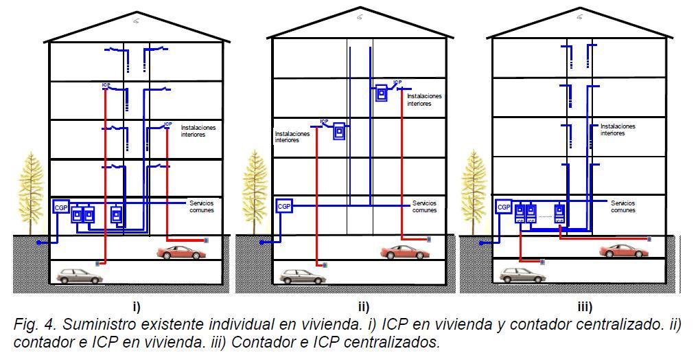 interpretacion diagrama electrico: