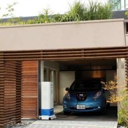Impacto del coche eléctrico en la red eléctrica de baja tensión