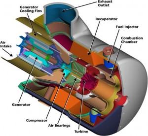 2-microturbine