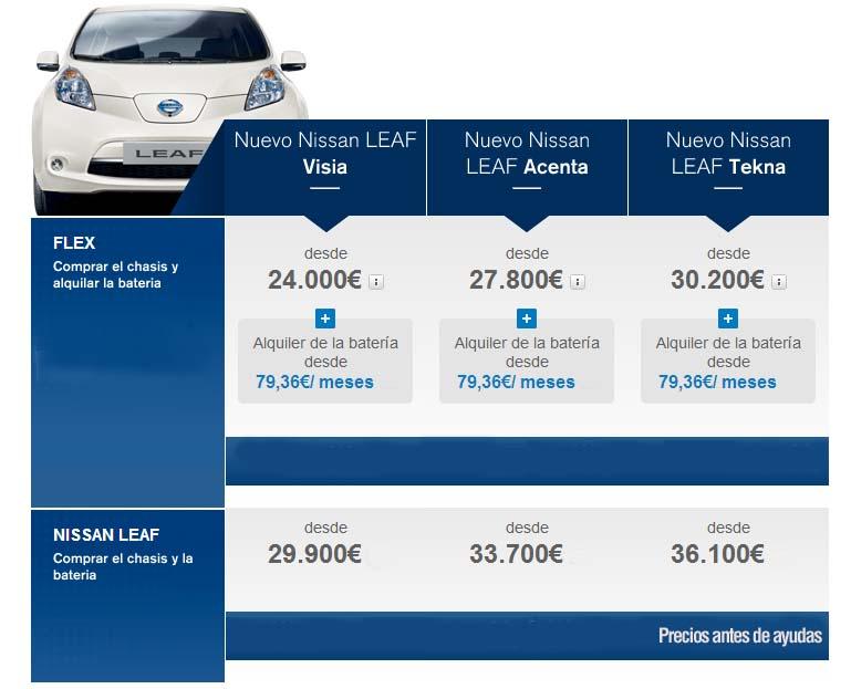 nissan-leaf-2013-precios