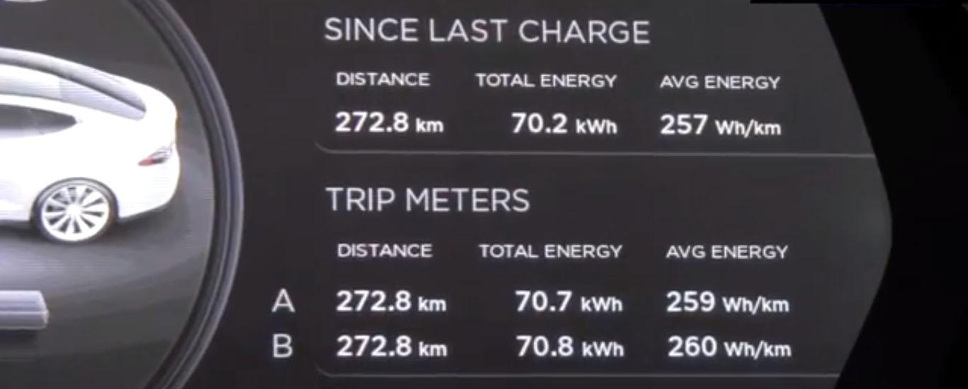 Tesla-Model-S-norway
