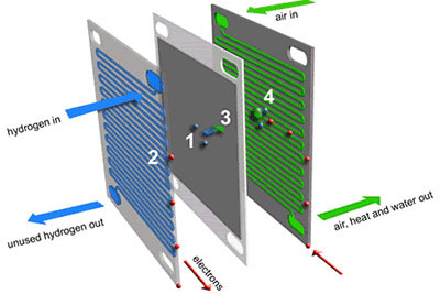 fuel-cell_web