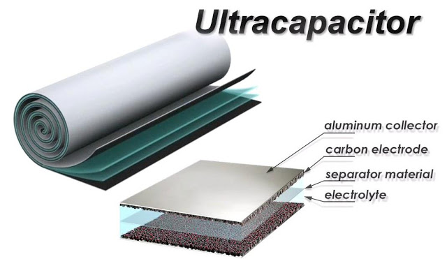 EnerG2ultracap