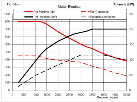 merkum-energetica-motor-electrico