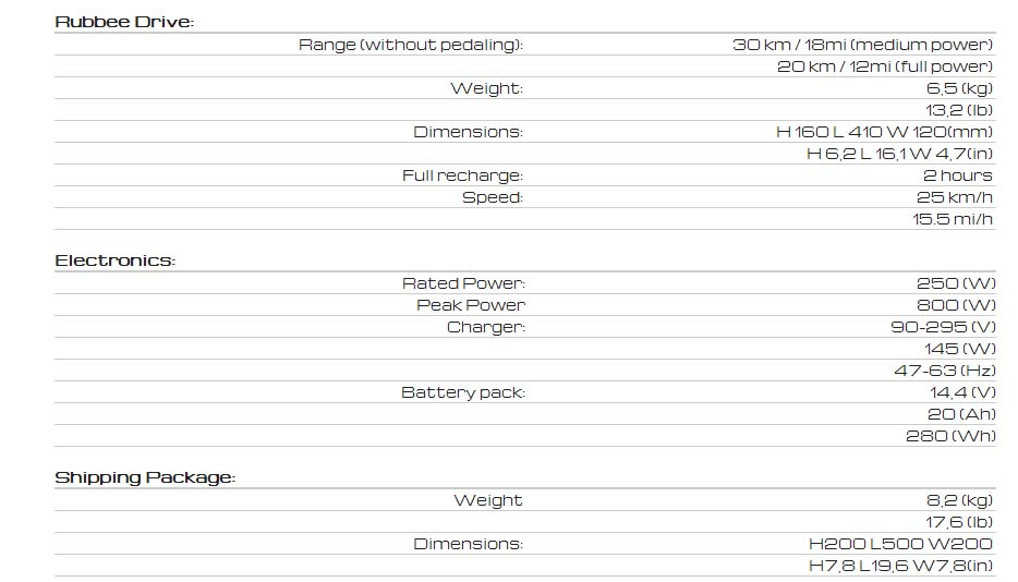 Kit tipo velosolex de contacto directo con la cubierta; la forma más sencilla de electrificar tu bicicleta Rubbee-specs