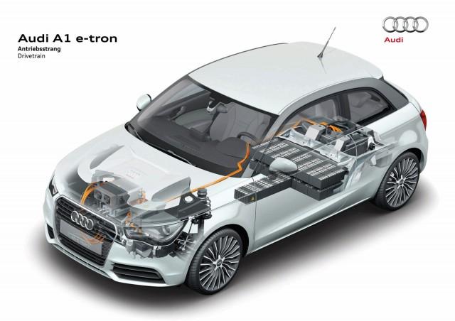 Sistema del Audi A1 e-Tron que podría heredar el nuevo A4
