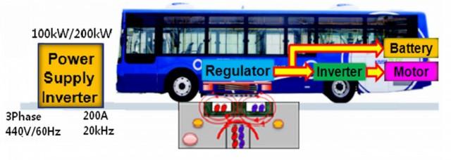 diagram-of-smfir-technology-640x228