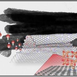 Nanorollos de grafeno y su uso en baterías