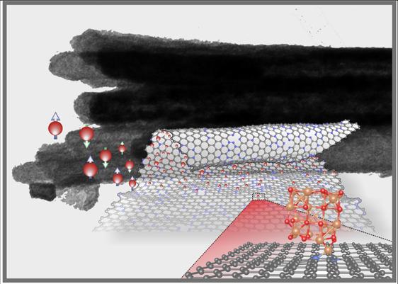 grafeno-baterias-nitrogeno