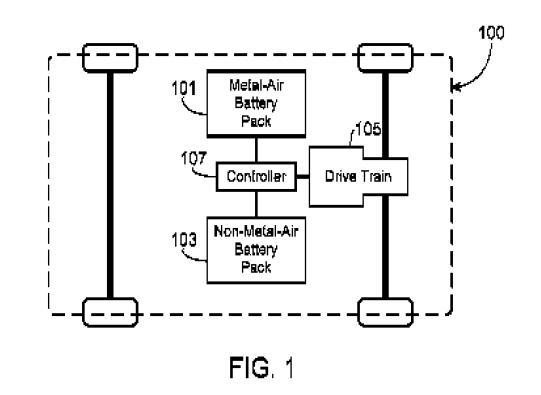 Patente-Tesla-metal-aire