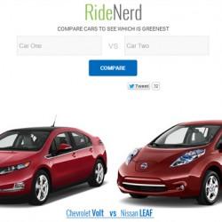 RideNerd, comparador de coches para saber cual es el más sostenible