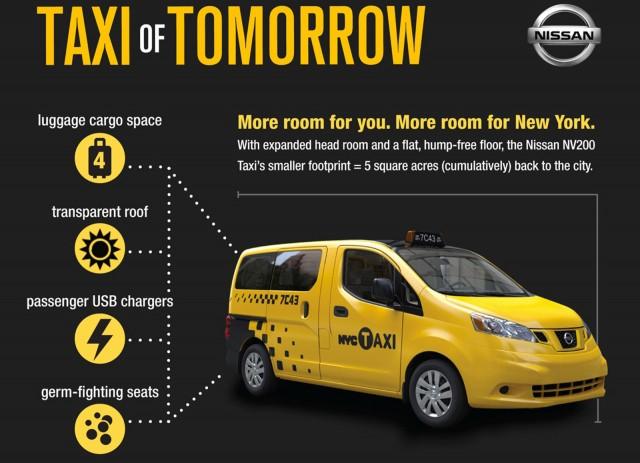 Nissan-eNV200-Taxi-Nueva-York