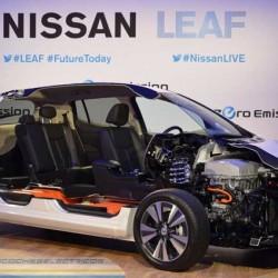 Tercera generación de electrónica de potencia para vehículos eléctricos
