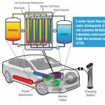 bateria-flujo