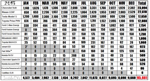 2013-sales-chart-final4-600x324 (1)