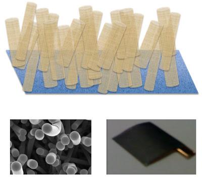 Amprius-bateria-silicio-nanotubos