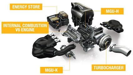 Formula1-Renault