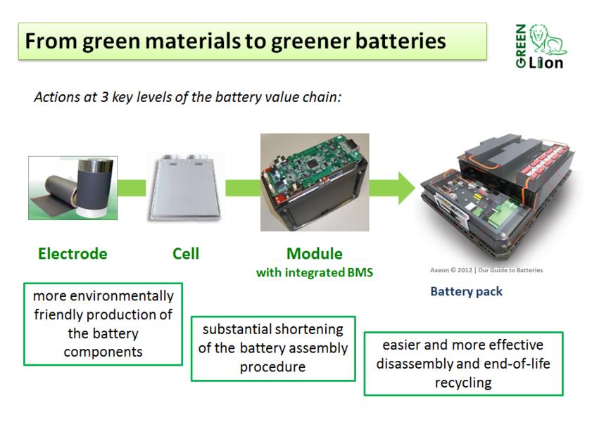 Baterias-germanio-greelion