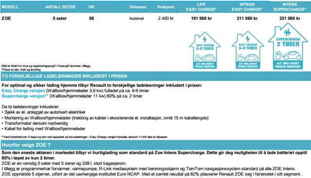 renault-zoe-noruega-2