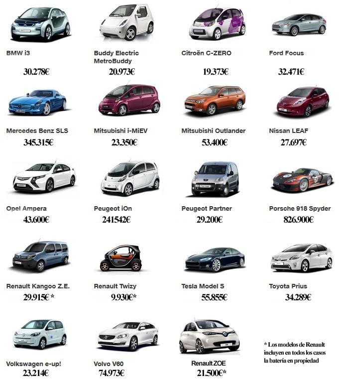 coches-electricos-noruega