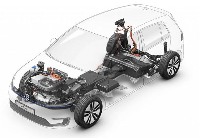 volkswagen-e-golf-2014-43-dm-1010px