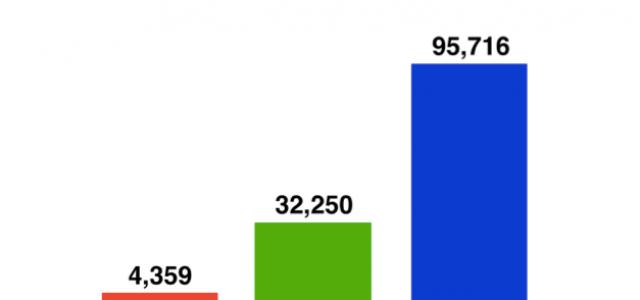 El 96% de los usuarios de un coche eléctrico, repetirán cuando se termine su contrato de leasing