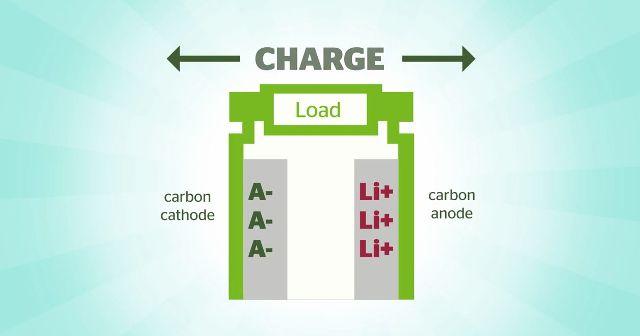 Dual-Carbon-baterias-3
