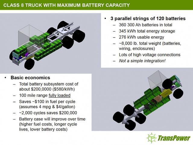 TransPower-camion-electrico-4