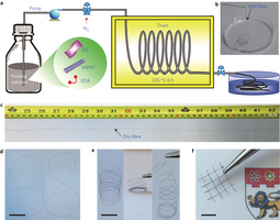 grafeno-fibras-nanotubos-1