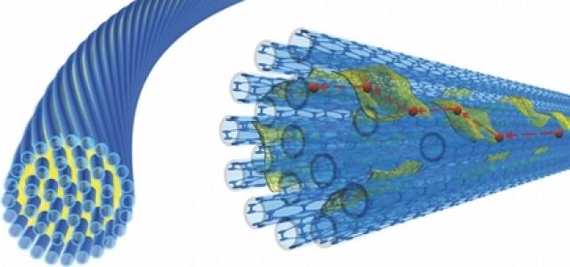 Fibra de grafeno y nanotubos. Supercondensadores que rivalizan con el litio