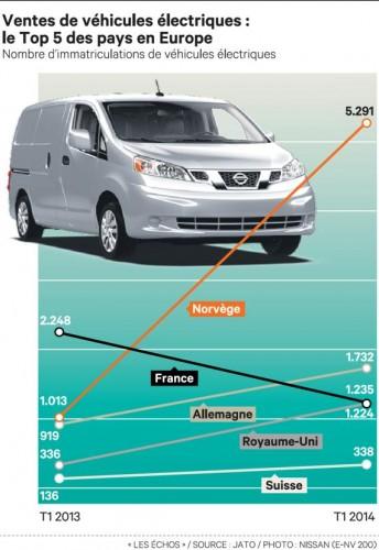 ventas-coches-electricos-1-trimestre-2014