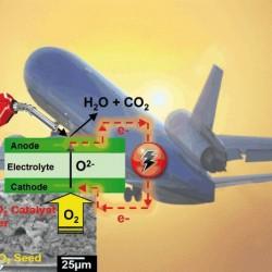 Boeing quiere usar pilas de combustible de óxido sólido en sus aviones