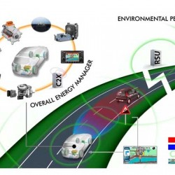 Proyecto OpEneR. Mejorar el la autonomía de los coches eléctricos, mediante la optimización de la gestión energética
