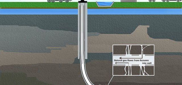 Para conseguir hidrógeno barato, habrá que usar fracking