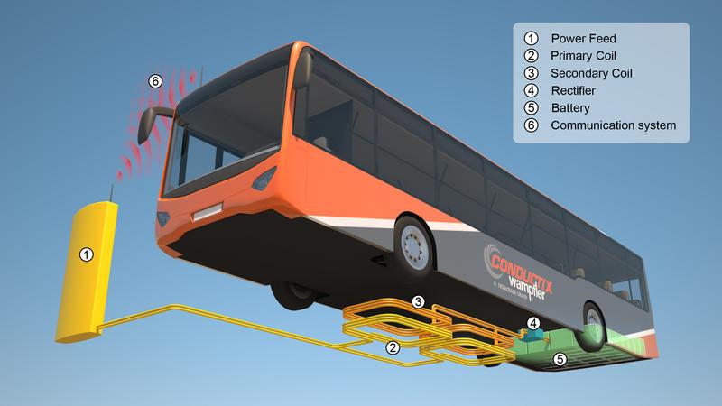 PICT_12-05-30_IPT-Charge_Bus_System-Layout_EN