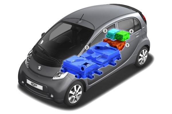 Peugeot-iOn-batterie-600x400