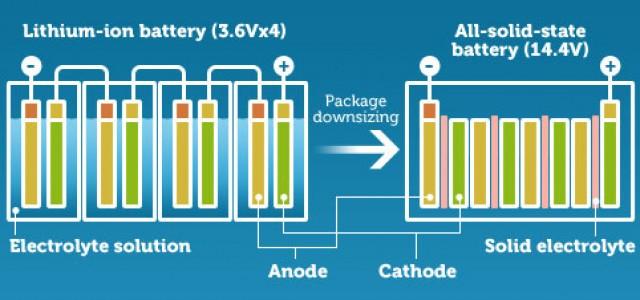 Sakti3. Baterías con más de 700 kilómetros de autonomía son posibles