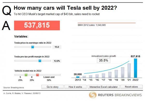 Tesla Base Case_0