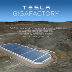 ¿Hasta donde puede llevar los precios de las baterías la gigafábrica de Tesla?