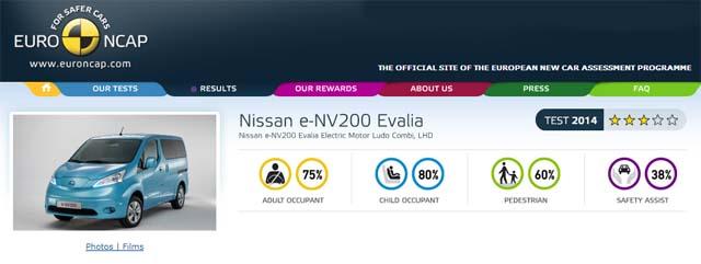 nissan-env200-crash-test