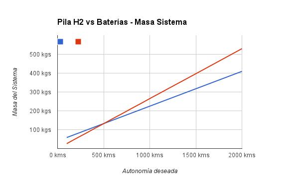 gráfico_1 (1)