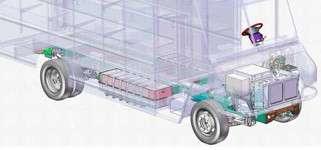 AmpWorkhorseE100chassis-intruck