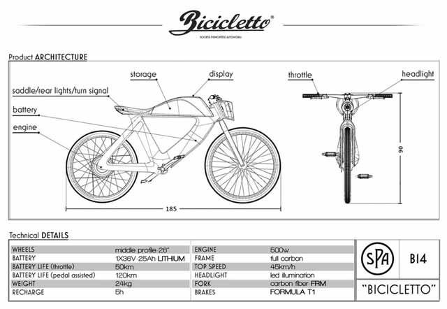SPA-Bicicletto-specs