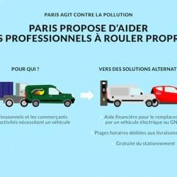 París pondrá en marcha una ayuda a la compra de industriales eléctricos de hasta 9.000 euros