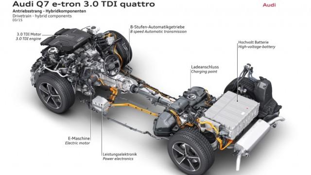 audi-q7-etron-quattro-4-1