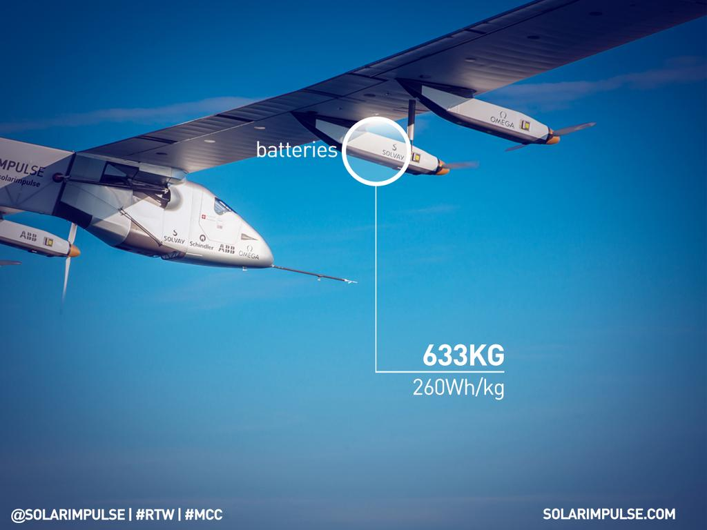 solar-impulse-2-batteries