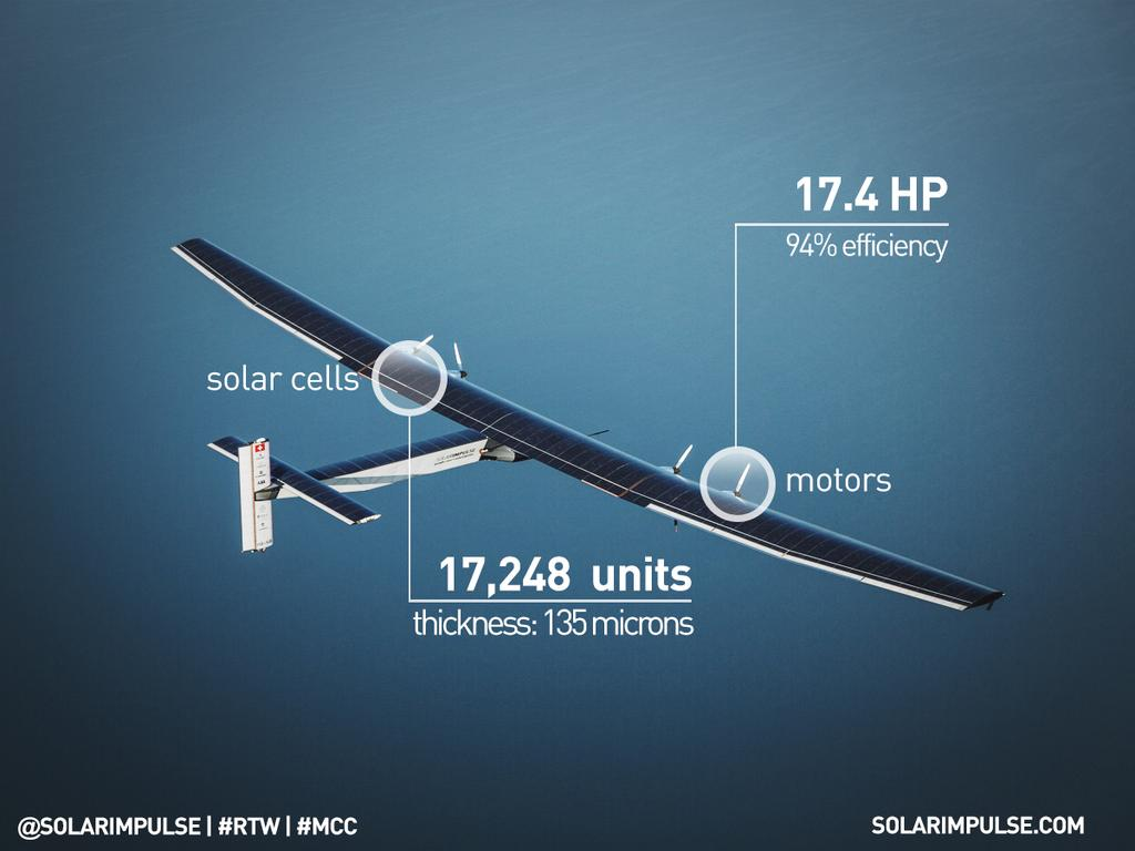 solar-impulse-2-cells