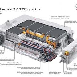 Audi pionera en una nueva tecnología de baterías para coches eléctricos